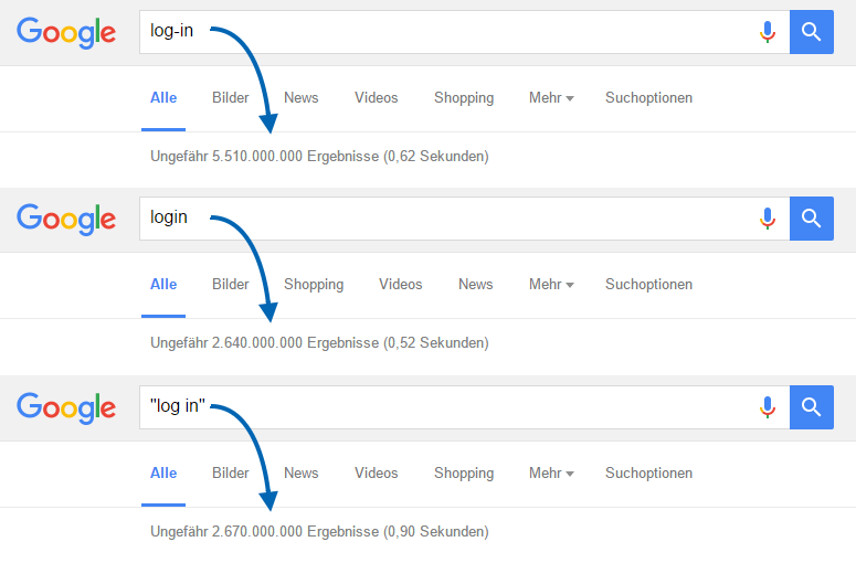Googlesuche zu Log-in, Login und Log in