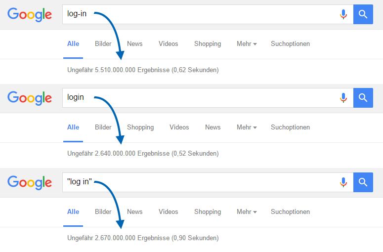 Googlesuche zu Log-in, Login und Log in